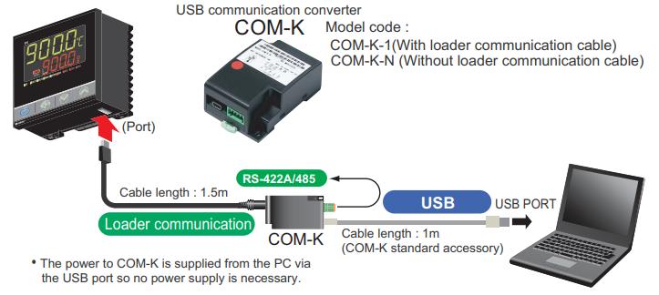 COM_K2