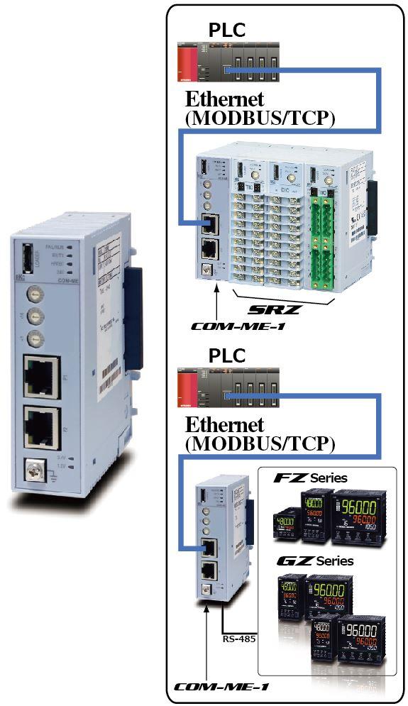 RKC Instrument COM-ME-1 Modbus/TCP fieldbus interface for FZ/GZ series and SRZ system